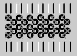 Les différentes méthodes : classique, horizontale, 1212 ? 1_2_1_10