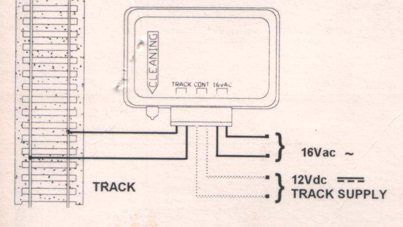 Gomme éléctronique HF Ghf11