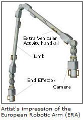 """Le module MIM-1 """"Rassviett"""" Bras_r10"""