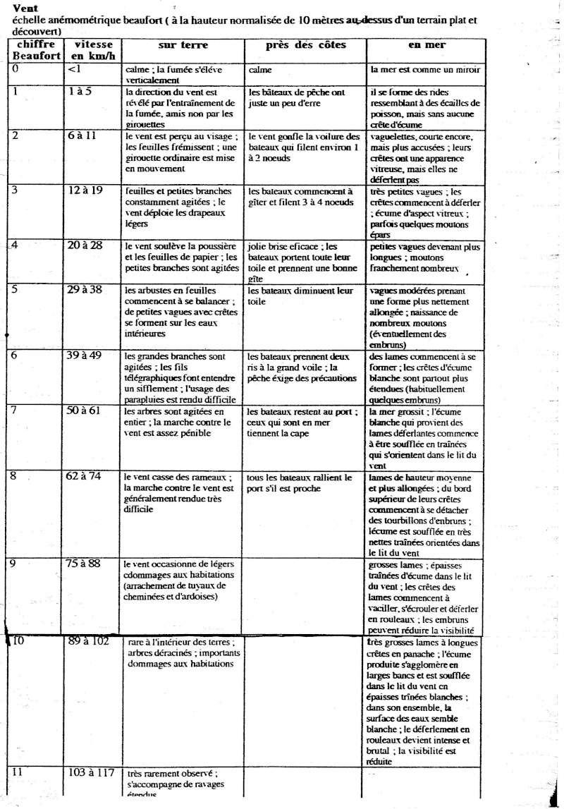 DOCUMENTS DE TRAVAIL Img03910