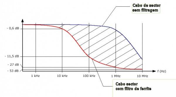 Construção de Filtro de Rede com 5 tomadas e Proteção... - Página 2 Ac-15010
