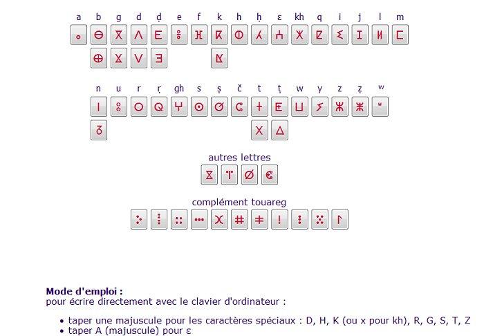 amazigh - Le lexique informatique Amazigh Clavie10