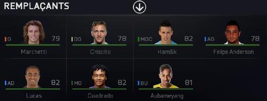 Composition du Milan AC Fifa1516
