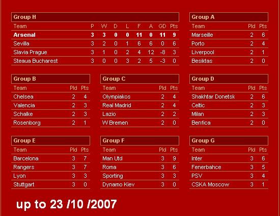 champions league Dddddd10