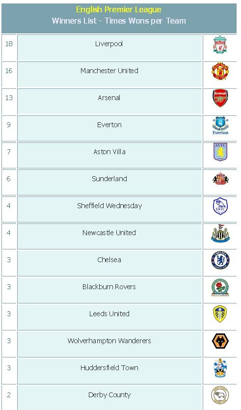 News & Photoes ( English Premier League ) Enpl_b10