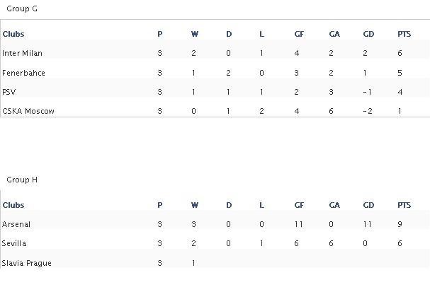 champions league Futbal12