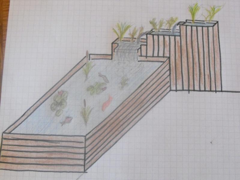 hors sol annul bassin pleine terre. Black Bedroom Furniture Sets. Home Design Ideas