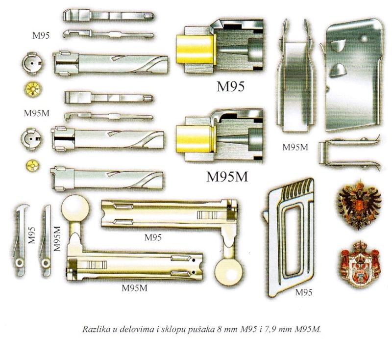 steyr m 95 - Page 4 M95m10