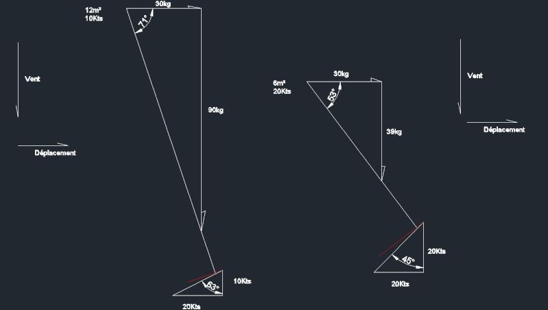 finesse des ailes de kitesurf - Page 2 Trac10