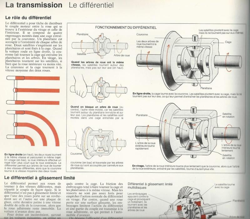 Apprentissage de la mécanique automobile (stages, ressources) Scan0011