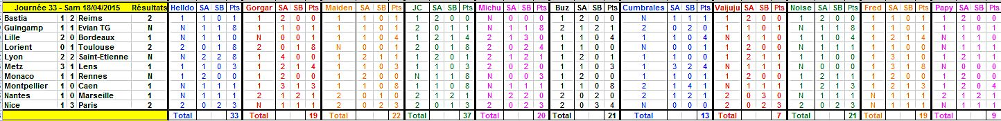 Championnat L1 - 2014/2015 - Page 24 Journy14