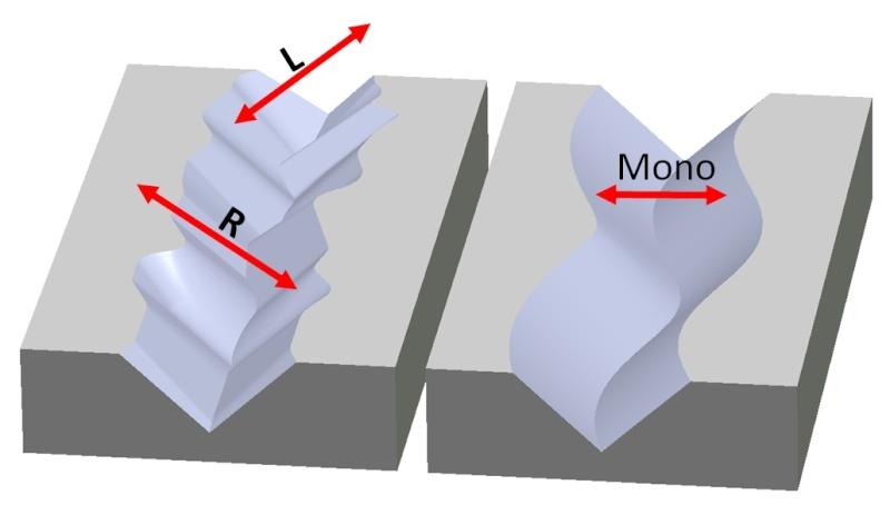 Discos mono em célula stereo Mono_s10