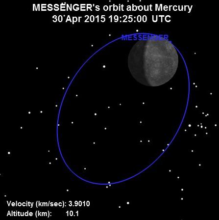 Messenger - Mission autour de Mercure - Page 13 Messen10