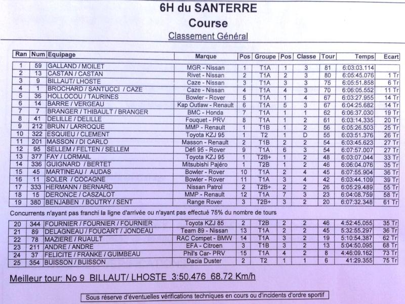 Santerre - Santerre 2015, les résultats Santer10