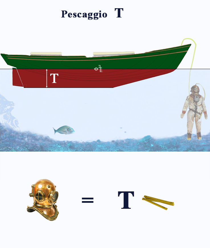 Supposte de Sapienza T_pesc10