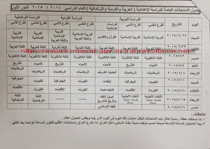جدول امتحانات الصف السادس الإعدادى فى العراق 2015 الدور الأول جدول امتحانات السادس الاعدادى علمى وأدبى فى العراق 2015 6th10