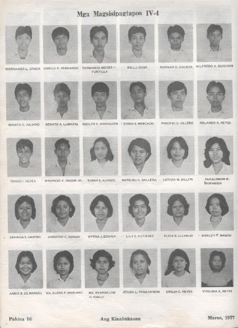 """ANG KINABUKASAN"" – ARAULLO HIGH SCHOOL BATCH 1977 YEARBOOK Ang_ki18"