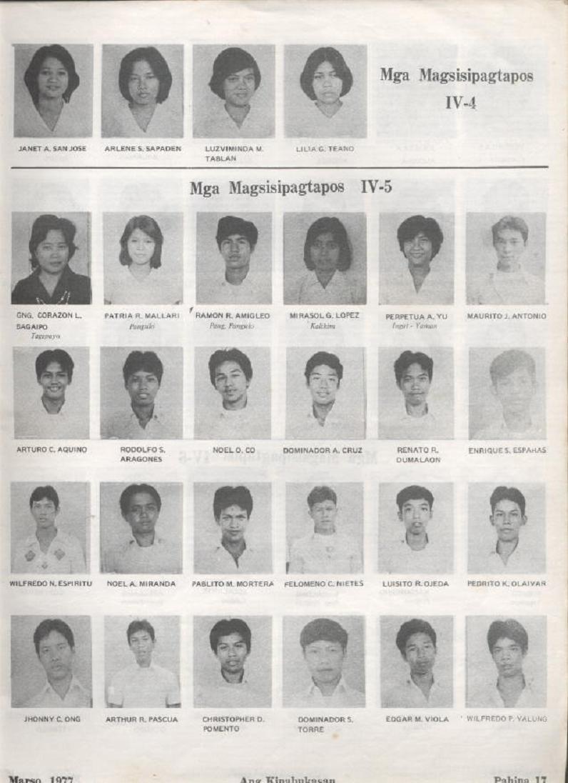 """ANG KINABUKASAN"" – ARAULLO HIGH SCHOOL BATCH 1977 YEARBOOK Ang_ki19"