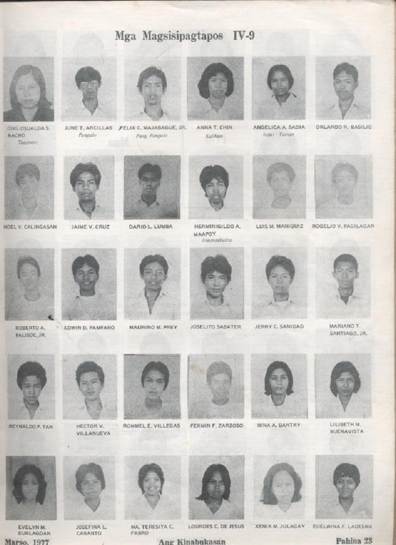 """ANG KINABUKASAN"" – ARAULLO HIGH SCHOOL BATCH 1977 YEARBOOK Ang_ki25"