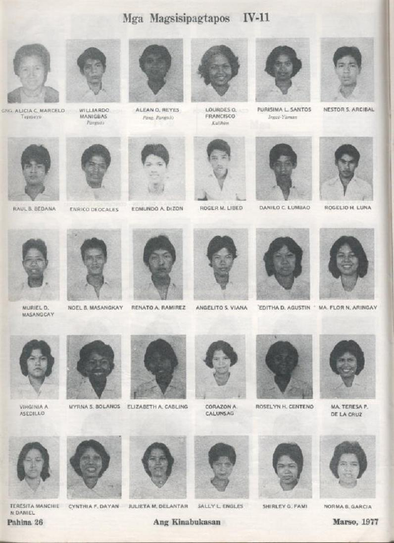 """ANG KINABUKASAN"" – ARAULLO HIGH SCHOOL BATCH 1977 YEARBOOK Ang_ki28"