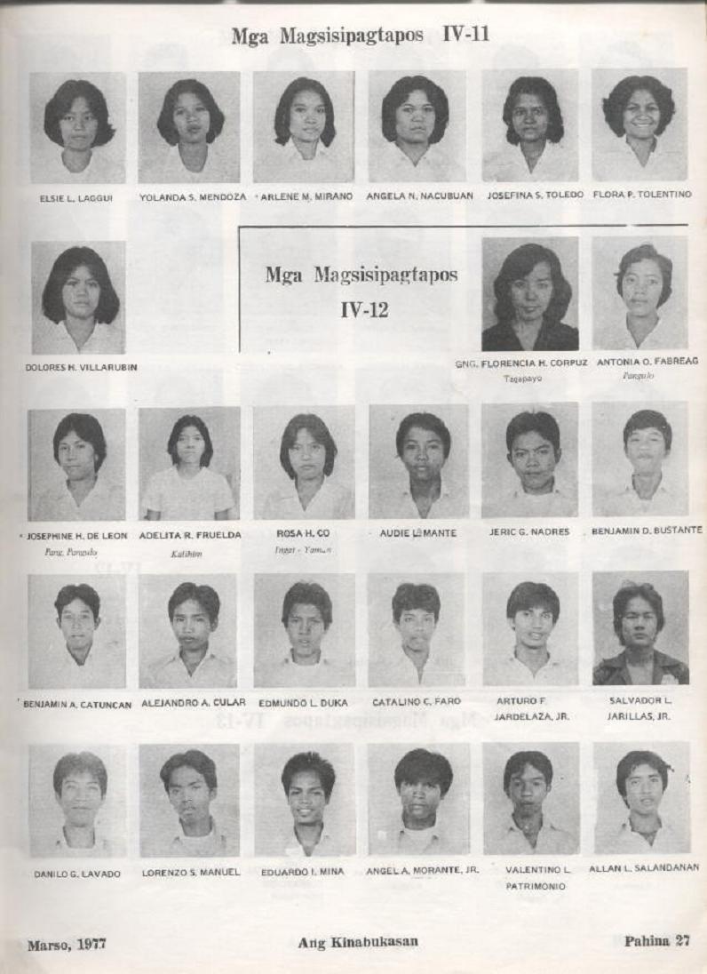 """ANG KINABUKASAN"" – ARAULLO HIGH SCHOOL BATCH 1977 YEARBOOK Ang_ki29"