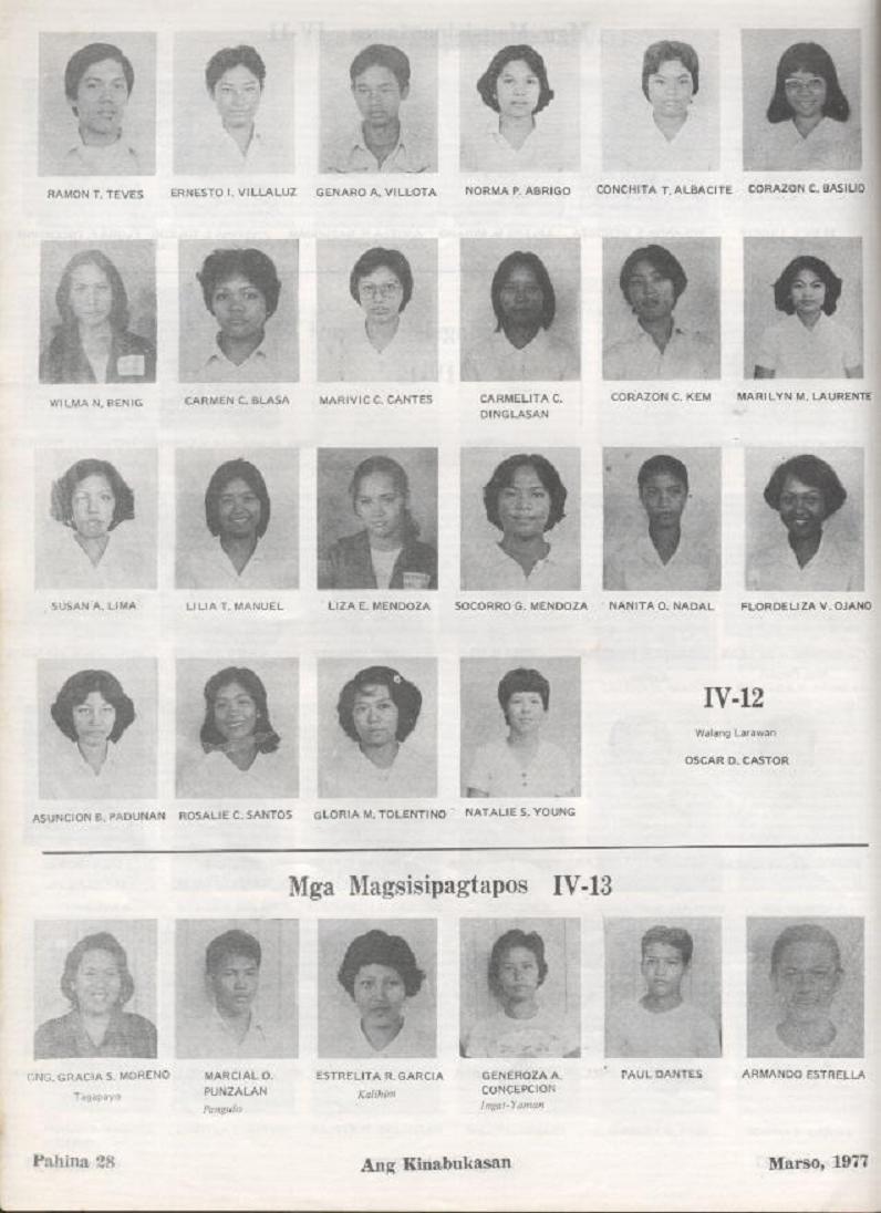 """ANG KINABUKASAN"" – ARAULLO HIGH SCHOOL BATCH 1977 YEARBOOK Ang_ki30"