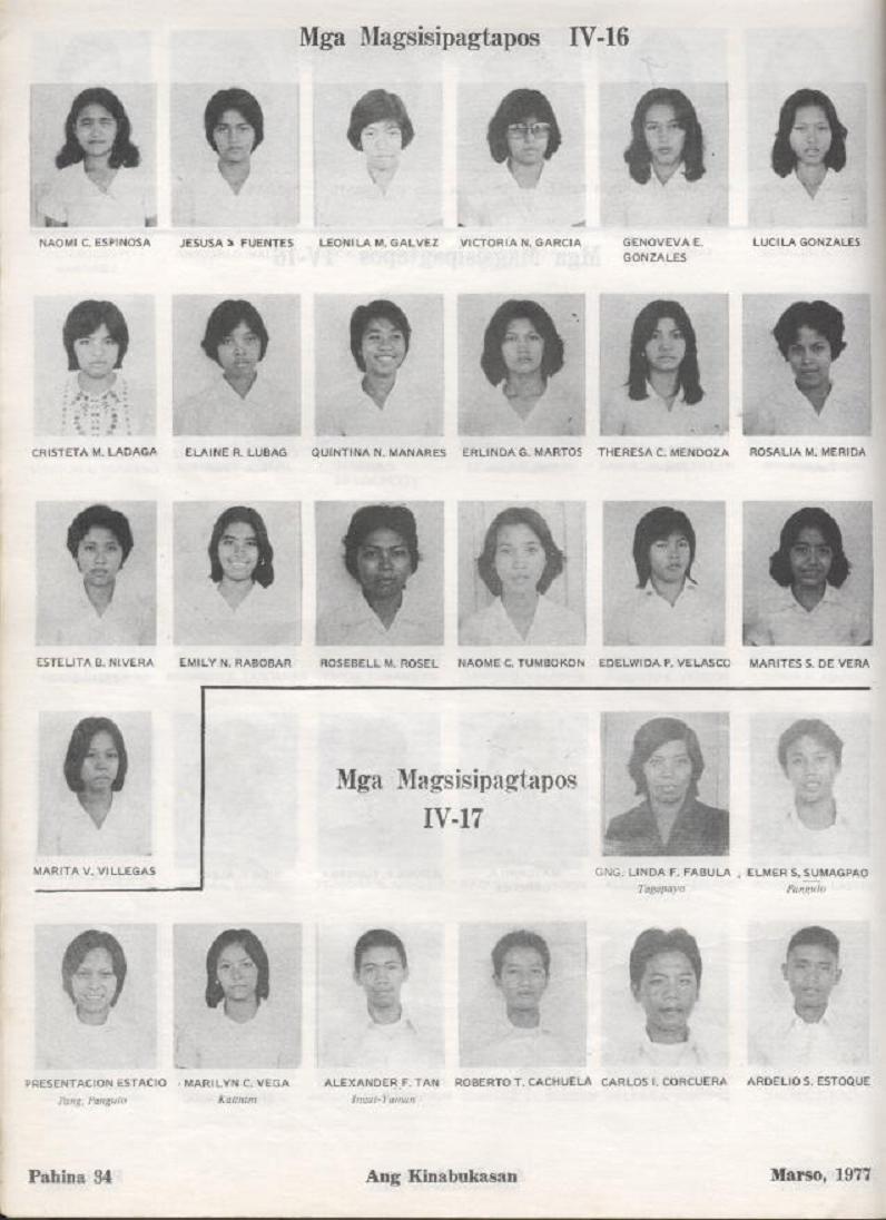 """ANG KINABUKASAN"" – ARAULLO HIGH SCHOOL BATCH 1977 YEARBOOK Ang_ki36"