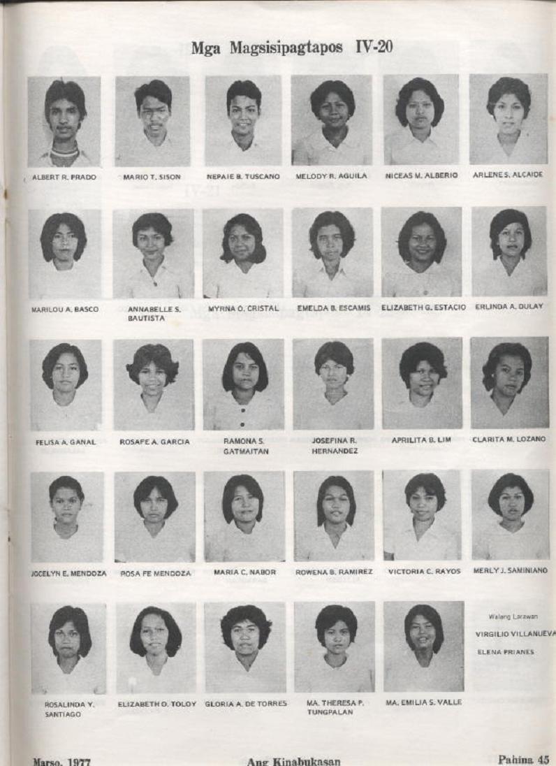 """ANG KINABUKASAN"" – ARAULLO HIGH SCHOOL BATCH 1977 YEARBOOK Ang_ki43"