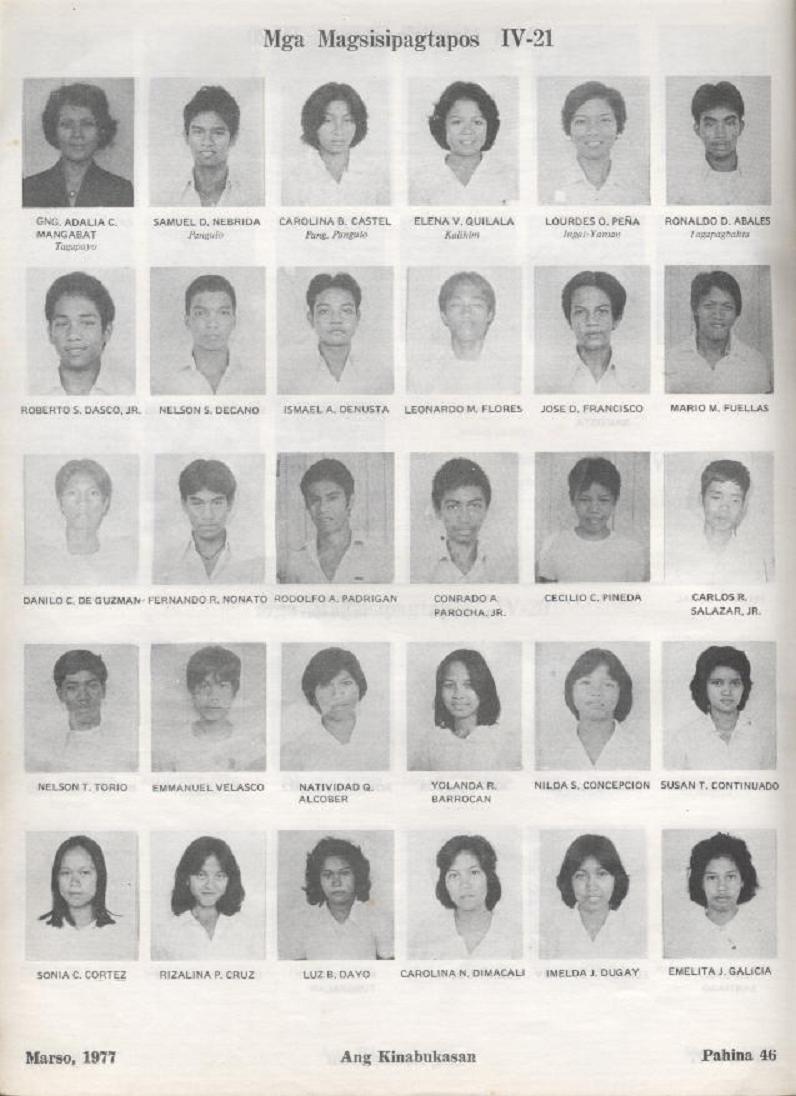 """ANG KINABUKASAN"" – ARAULLO HIGH SCHOOL BATCH 1977 YEARBOOK Ang_ki44"