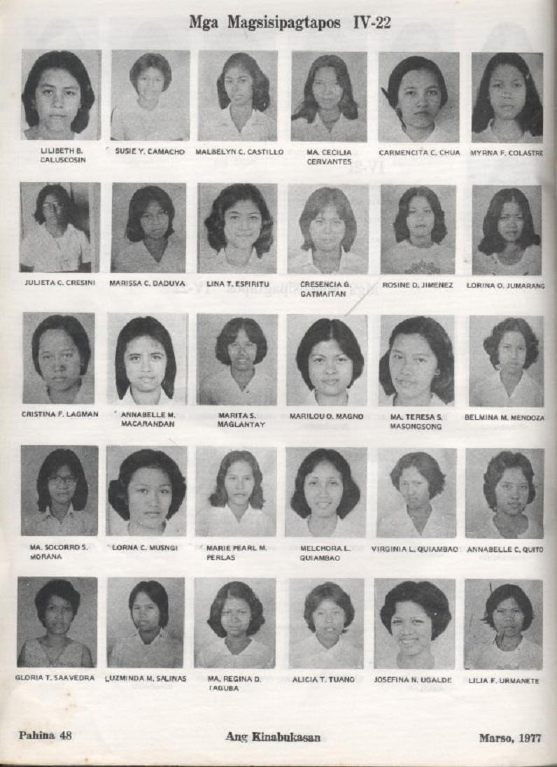 """ANG KINABUKASAN"" – ARAULLO HIGH SCHOOL BATCH 1977 YEARBOOK Ang_ki46"