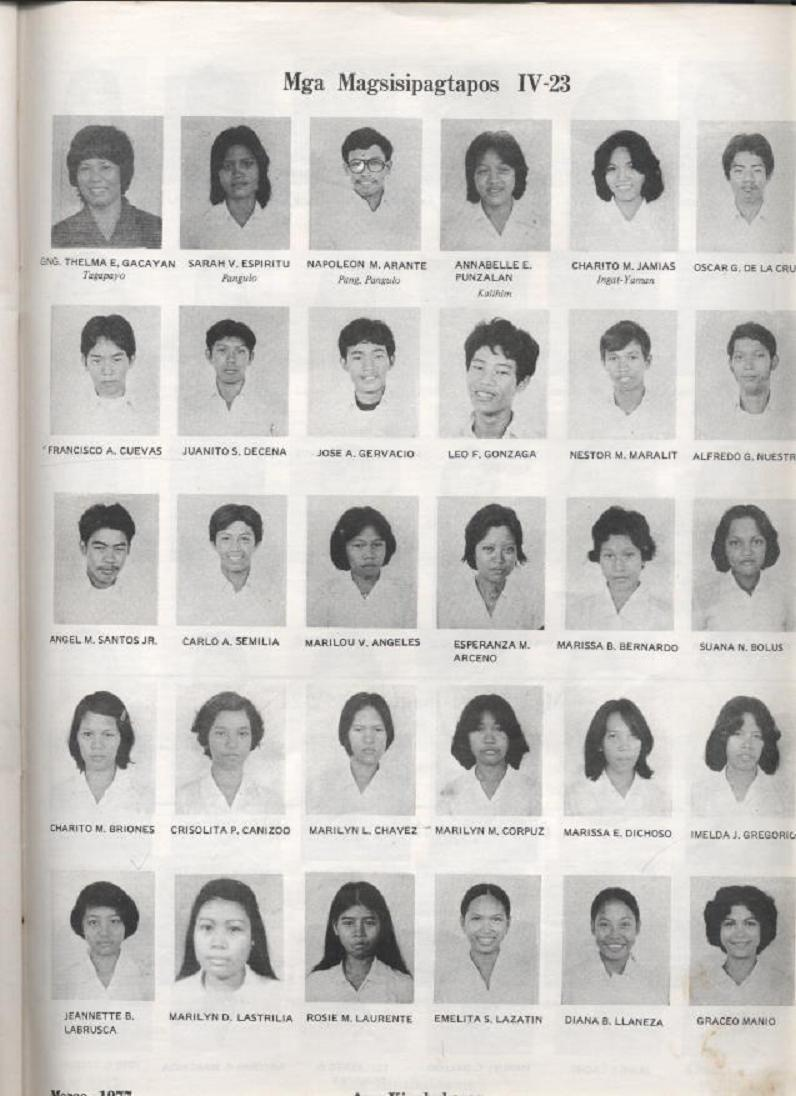 """ANG KINABUKASAN"" – ARAULLO HIGH SCHOOL BATCH 1977 YEARBOOK Ang_ki47"