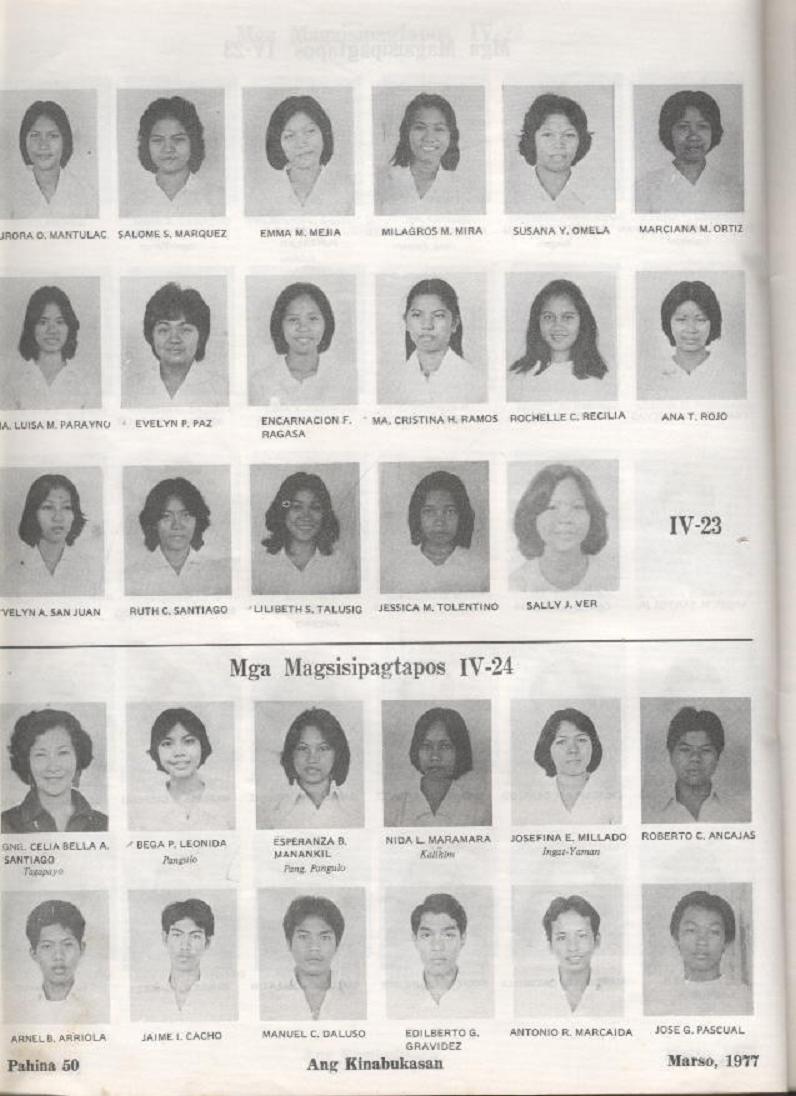 """ANG KINABUKASAN"" – ARAULLO HIGH SCHOOL BATCH 1977 YEARBOOK Ang_ki48"