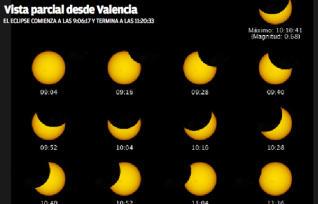 Un eclipse total de Sol dará la bienvenida a la primavera  Eclips10