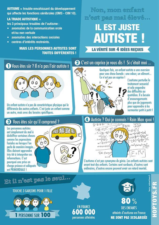 journée mondiale de sensibilisation à l'autisme Autism10