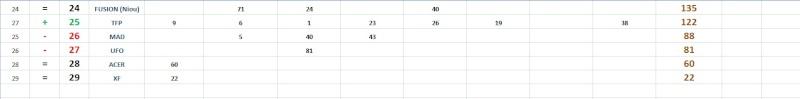 FINAL points - General TEAM RANKING - Race 8 4vs4_210