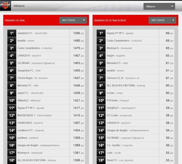 29º Jornada Liga All Black - 32º Jornada Liga Liga12