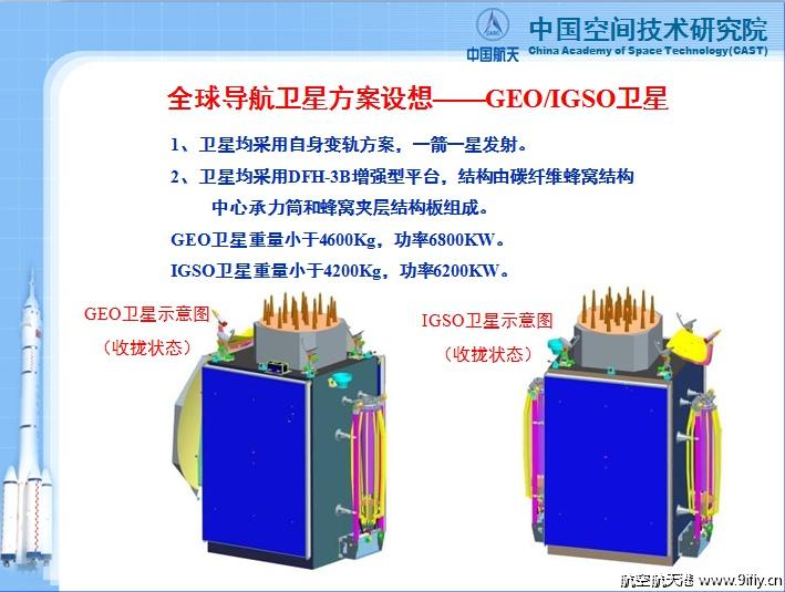 [Chine] Système de navigation Beidou - Page 5 17092510
