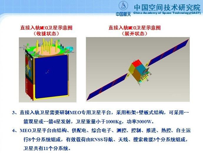 [Chine] Système de navigation Beidou - Page 5 17092610
