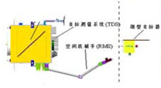 Lancement CZ-4C / SJ-15, CX-3 et SY-7 à TSLC - Le 20 Juillet 2013 - [Succès] - Page 2 Milita18