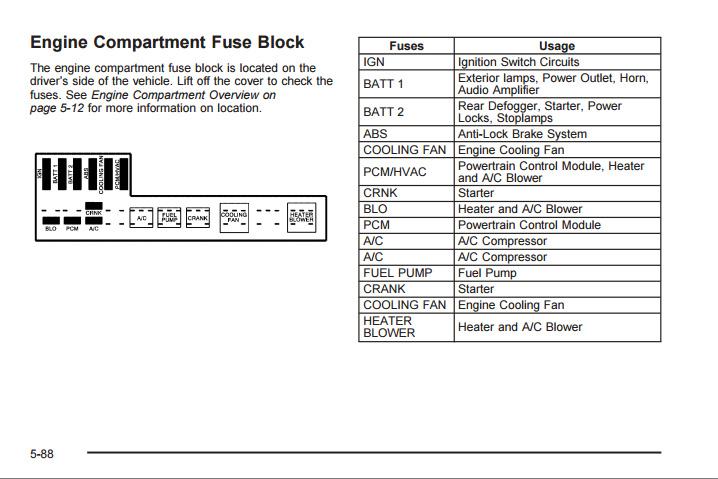 Pontiac sunfire 2005 2.2 litres ventilateur de refroidissement n'arrête pas Captur12