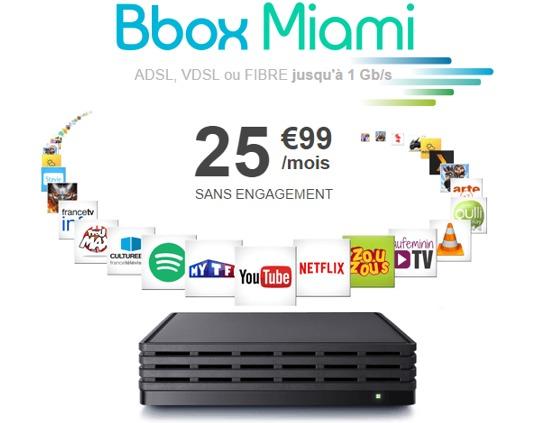 La Bbox Miami de Bouygues Telecom désormais disponible pour tous Offreb11