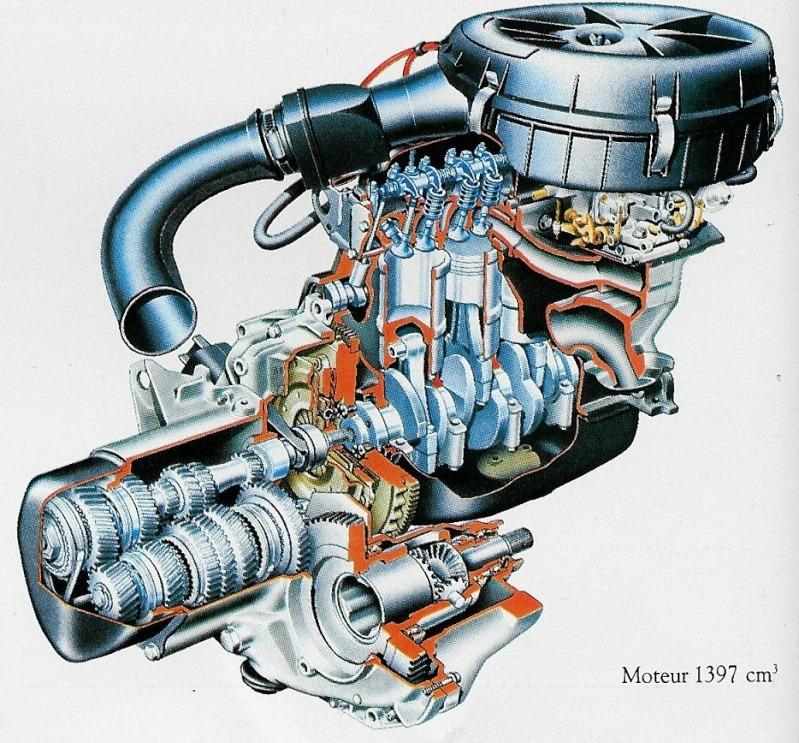 Ce que les Renault 9 et Renault 11 ont apporté à l'automobile ? - Page 2 00210