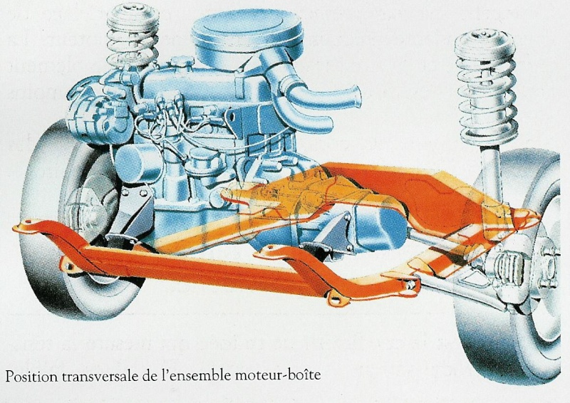Ce que les Renault 9 et Renault 11 ont apporté à l'automobile ? - Page 2 Clyon_10