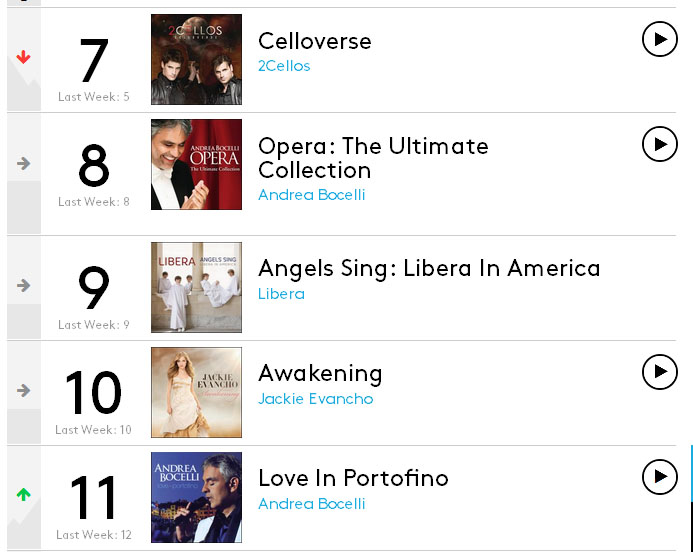 "[CD/DVD] ""Angels Sing - Libera in America"" - Page 4 Biilbo10"