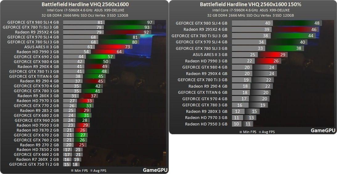 FS- Gigabyte R9 290X 4GB OC WINDFORCE 3X 450W Chart610