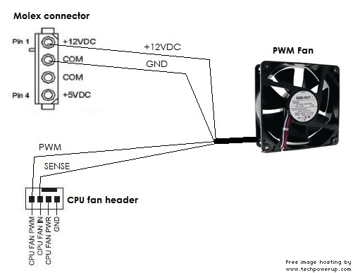 "Fan controller ""intelligent"" Pwm_di10"