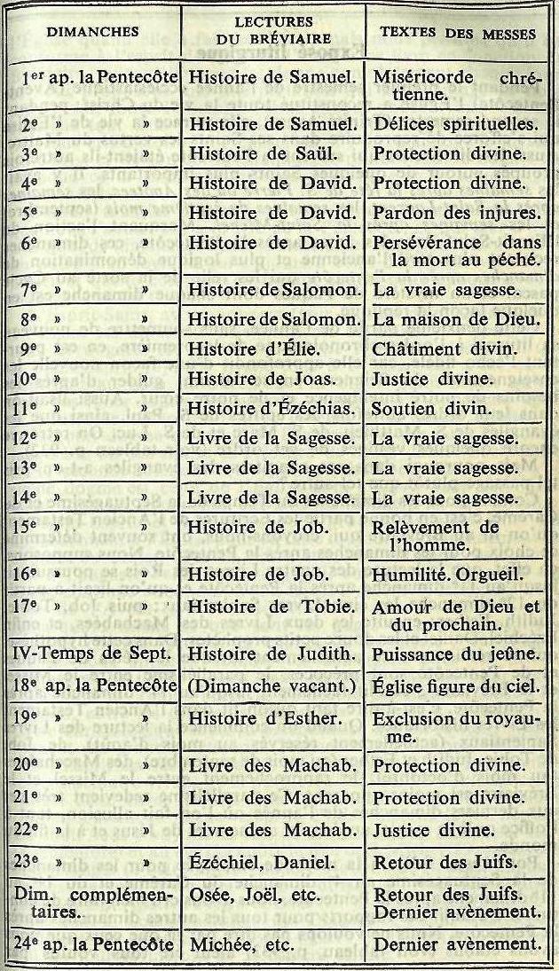 Temps après la Pentecôte (Exposé) Page_910