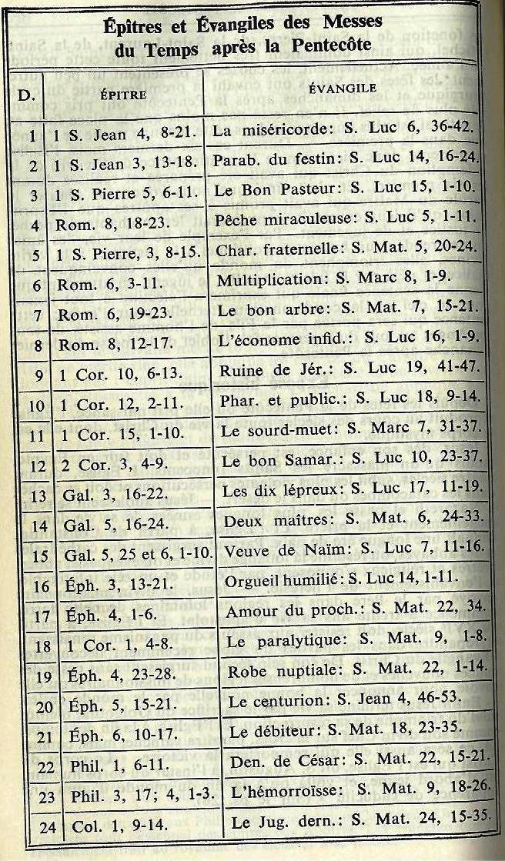 Temps après la Pentecôte (Exposé) Pages_10