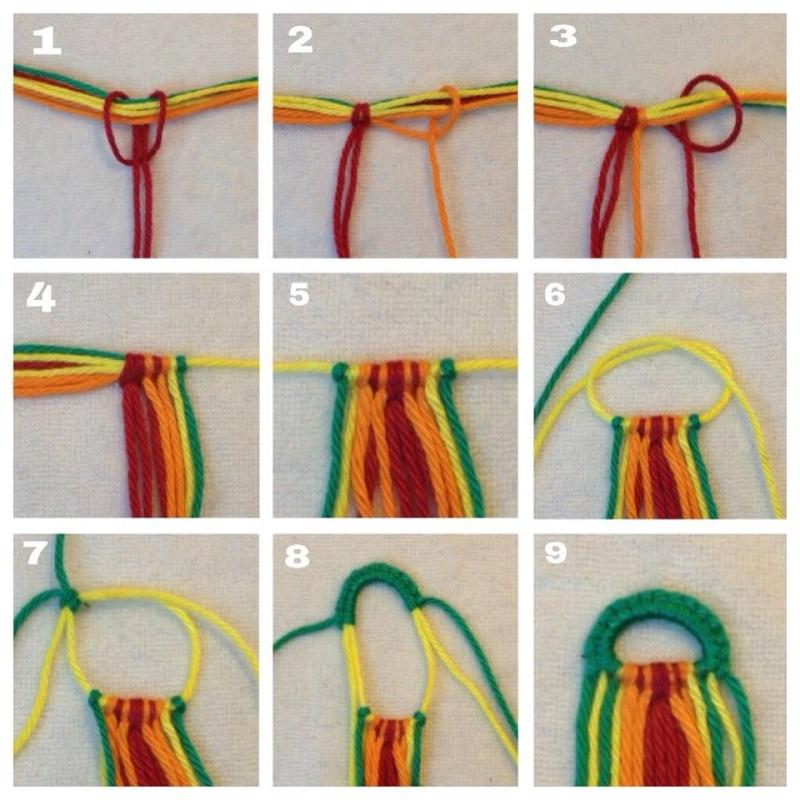 Méthodes esthétiques pour commencer/terminer vos bracelets 15066410