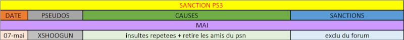 SANCTION PS3 - Page 2 Sans_109